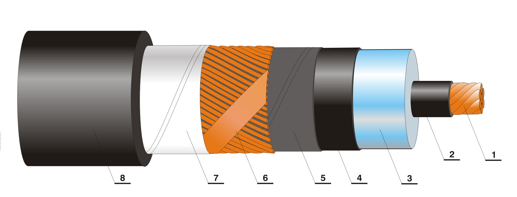 High Voltage Electrical Cable : High voltage power cable gallery